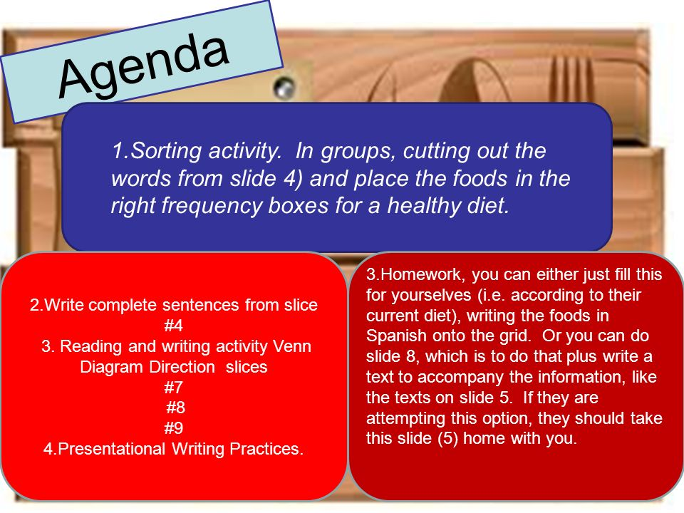 AgendaSorting activity. In groups, cutting out the words from slide 4) and place the foods in the right frequency boxes for a healthy diet.
