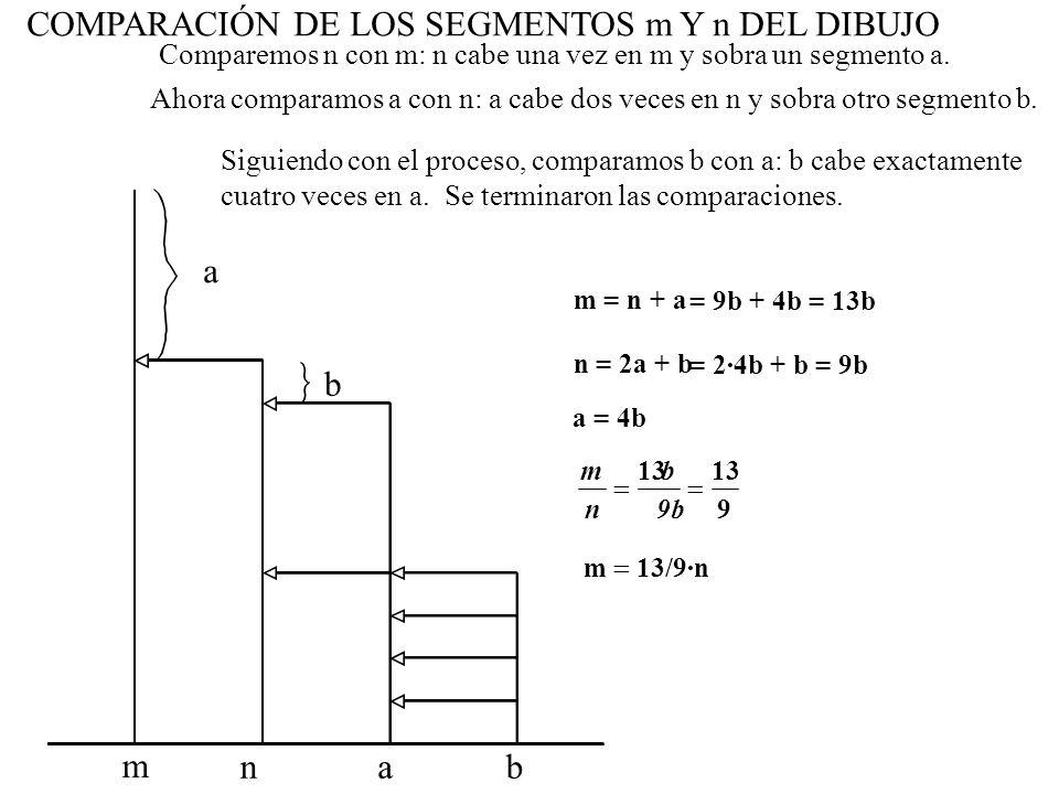 COMPARACIÓN DE LOS SEGMENTOS m Y n DEL DIBUJO