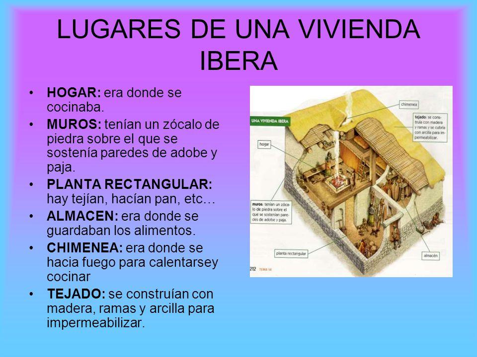 LUGARES DE UNA VIVIENDA IBERA