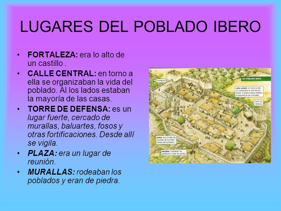 LUGARES DEL POBLADO IBERO