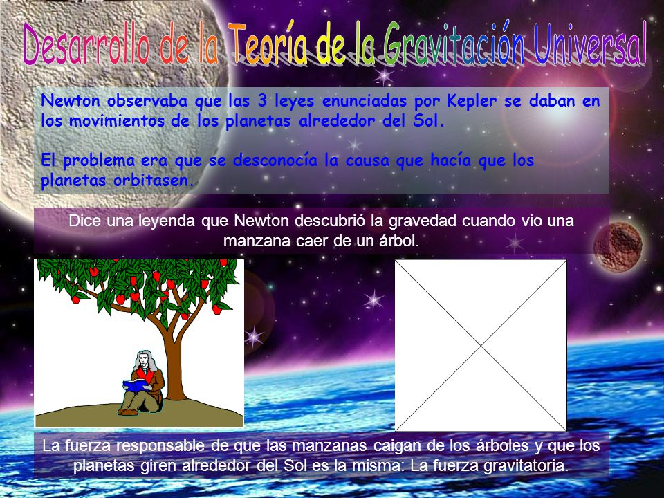 Desarrollo de la Teoría de la Gravitación Universal