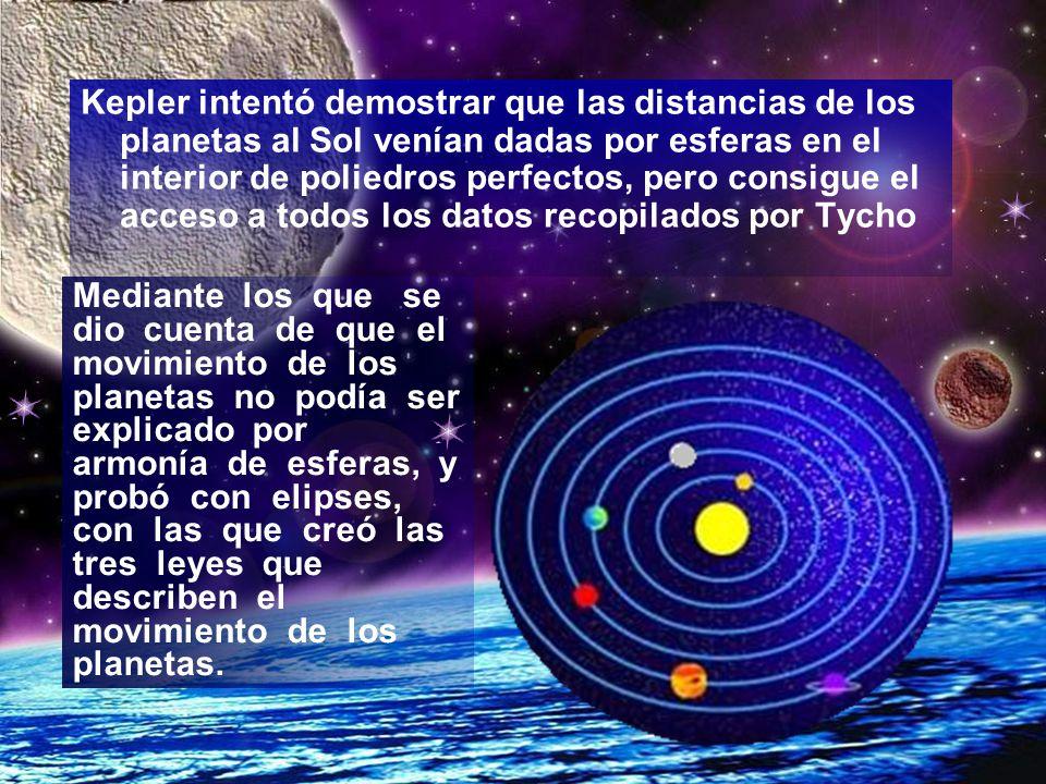 Kepler intentó demostrar que las distancias de los planetas al Sol venían dadas por esferas en el interior de poliedros perfectos, pero consigue el acceso a todos los datos recopilados por Tycho