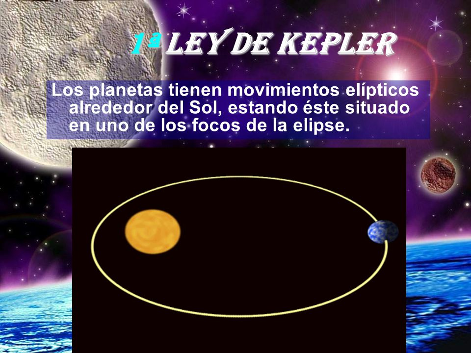 1ª Ley de Kepler Los planetas tienen movimientos elípticos alrededor del Sol, estando éste situado en uno de los focos de la elipse.