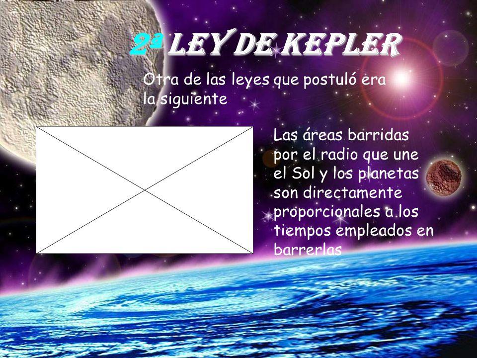 2ª Ley de Kepler Otra de las leyes que postuló era la siguiente