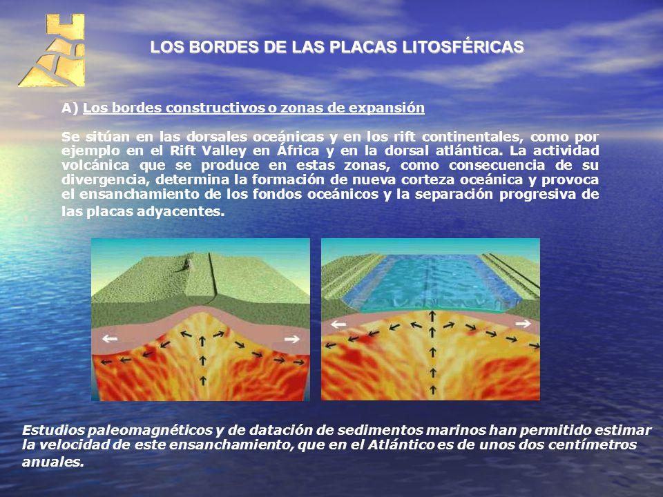 LOS BORDES DE LAS PLACAS LITOSFÉRICAS
