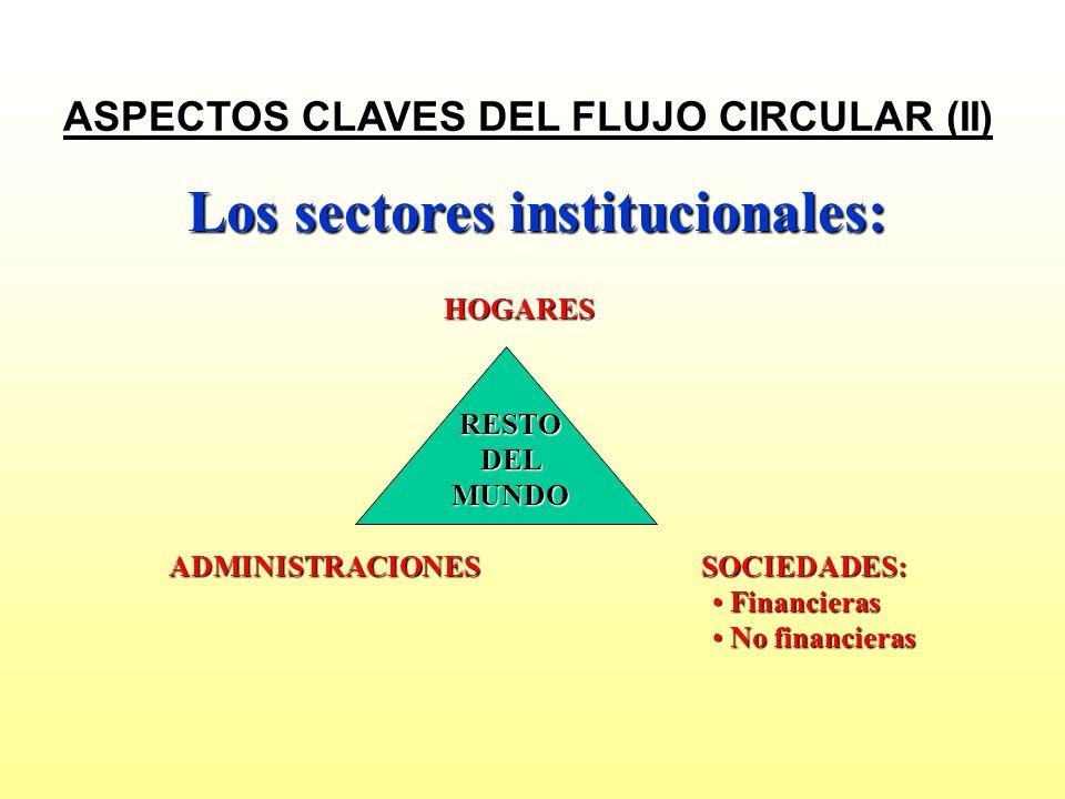 ASPECTOS CLAVES DEL FLUJO CIRCULAR (II) Los sectores institucionales: