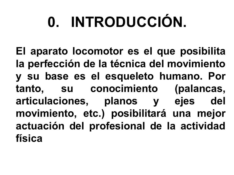 0. INTRODUCCIÓN.