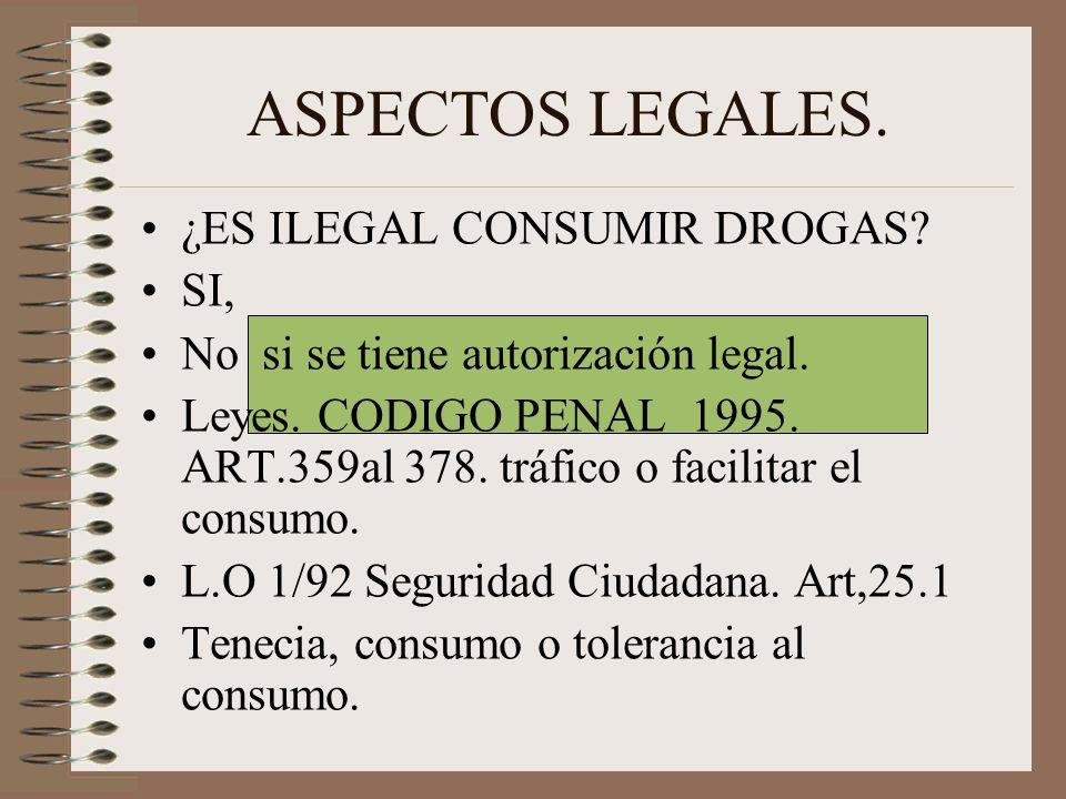 ASPECTOS LEGALES. ¿ES ILEGAL CONSUMIR DROGAS SI,
