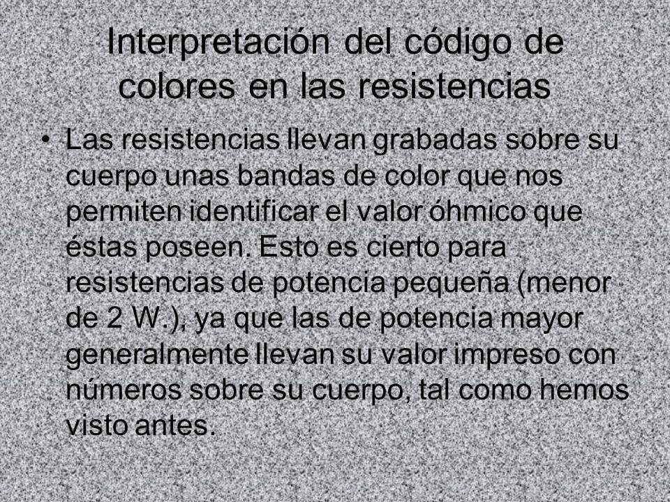 Interpretación del código de colores en las resistencias