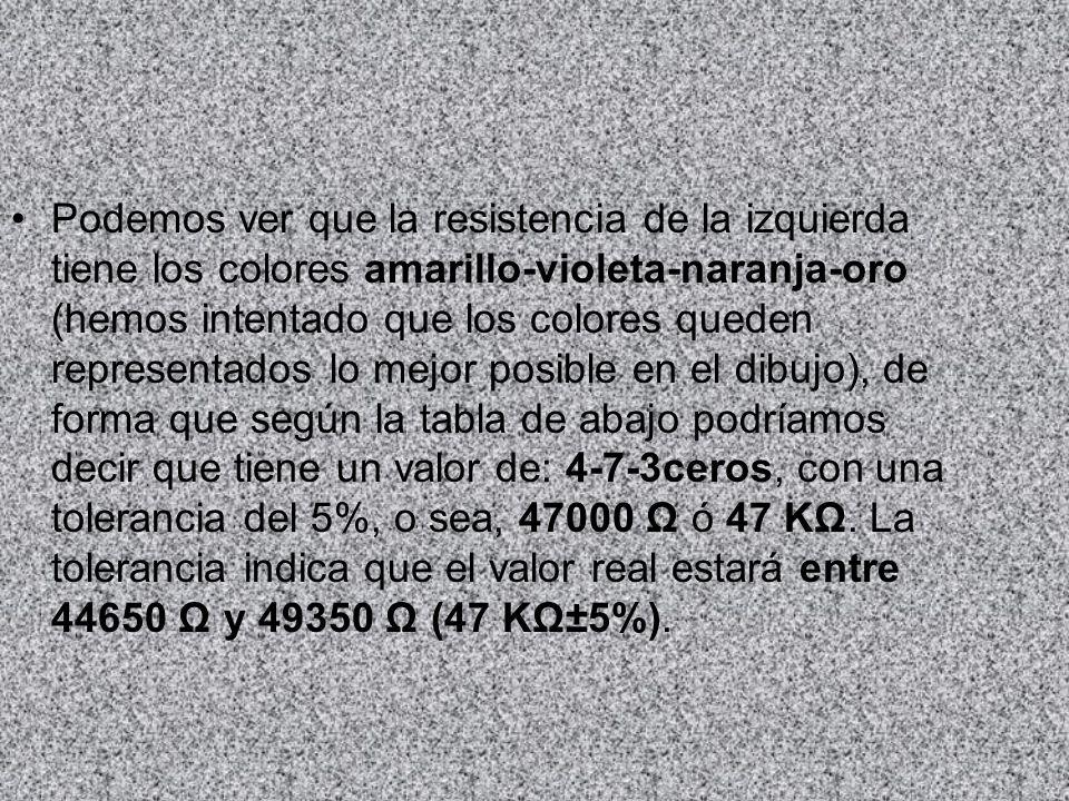 Podemos ver que la resistencia de la izquierda tiene los colores amarillo-violeta-naranja-oro (hemos intentado que los colores queden representados lo mejor posible en el dibujo), de forma que según la tabla de abajo podríamos decir que tiene un valor de: 4-7-3ceros, con una tolerancia del 5%, o sea, 47000 Ω ó 47 KΩ.