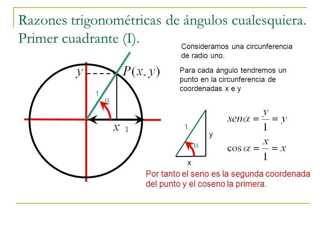 Razones trigonométricas de ángulos cualesquiera. Primer cuadrante (I).