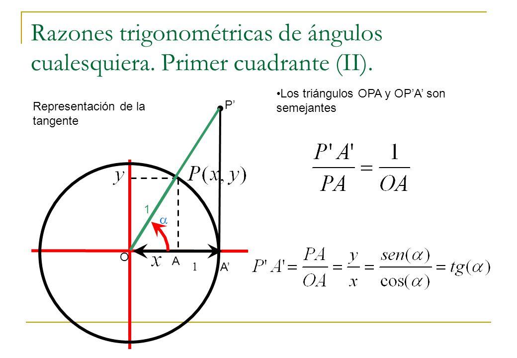 Razones trigonométricas de ángulos cualesquiera. Primer cuadrante (II).