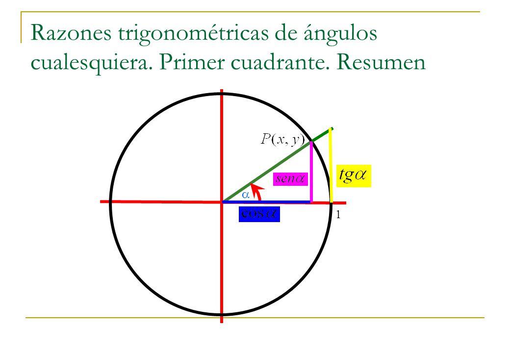 Razones trigonométricas de ángulos cualesquiera. Primer cuadrante