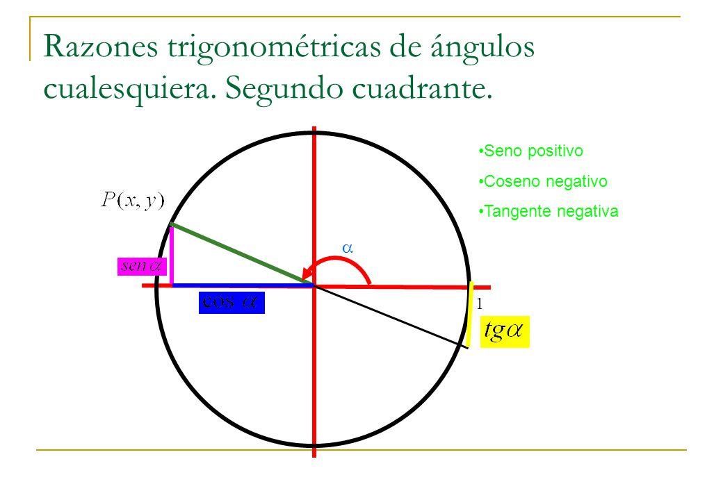 Razones trigonométricas de ángulos cualesquiera. Segundo cuadrante.