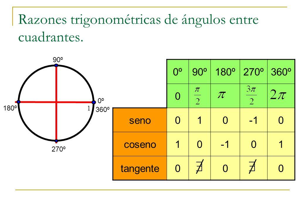Razones trigonométricas de ángulos entre cuadrantes.