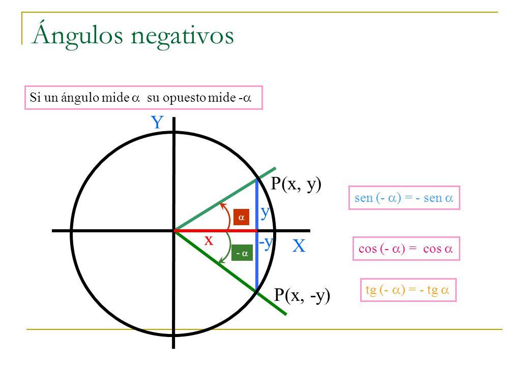 Ángulos negativos Y P(x, y) y x -y X P(x, -y)