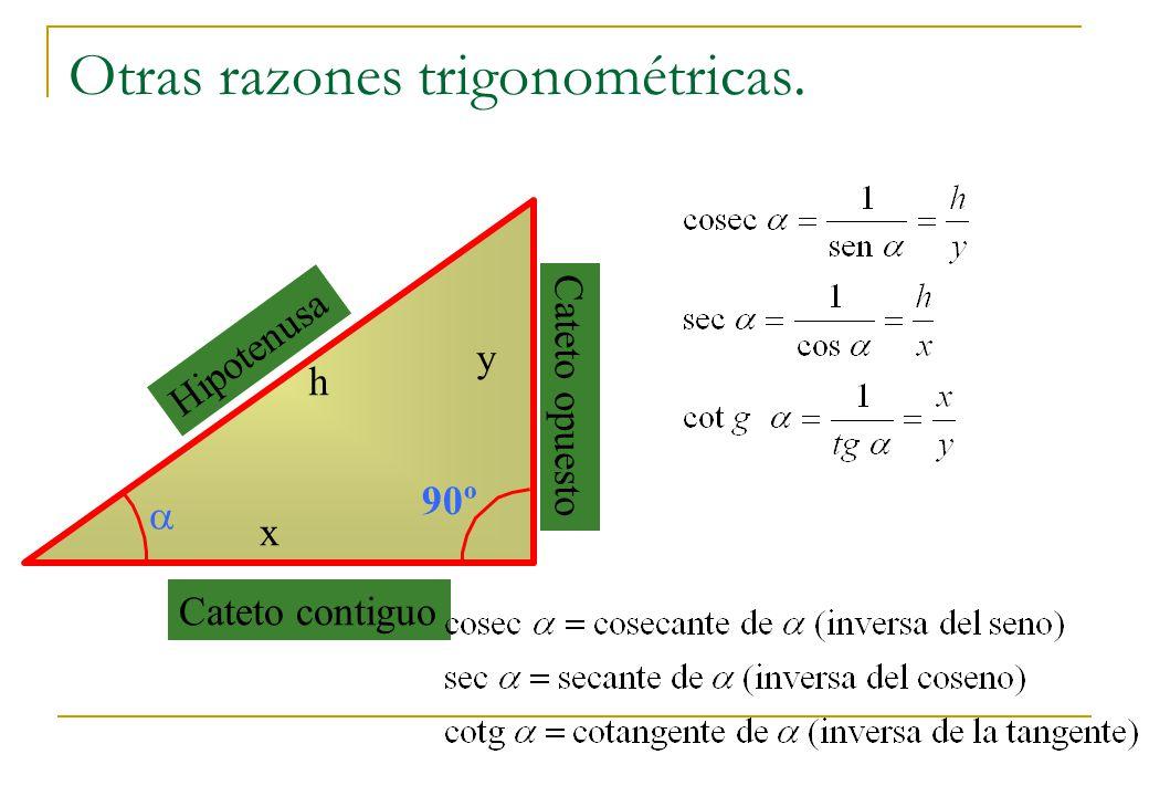 Otras razones trigonométricas.