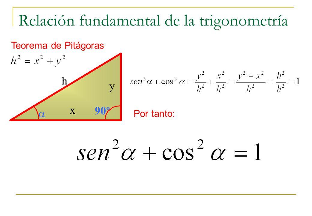 Relación fundamental de la trigonometría