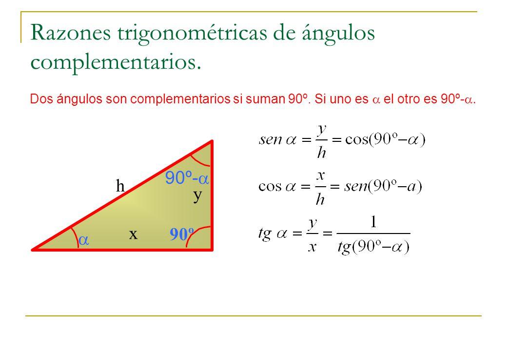 Razones trigonométricas de ángulos complementarios.