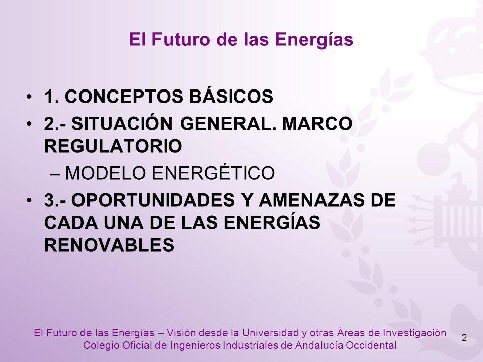 El Futuro de las Energías