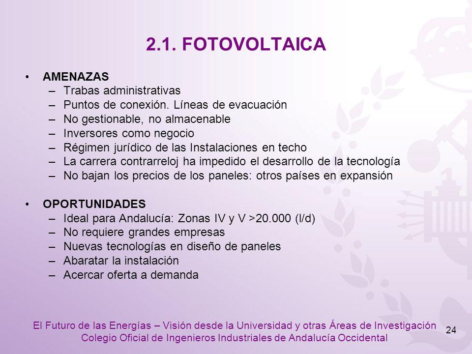 2.1. FOTOVOLTAICA AMENAZAS Trabas administrativas
