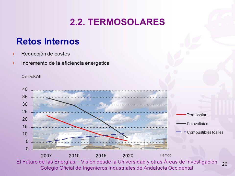 2.2. TERMOSOLARES Retos Internos Reducción de costes