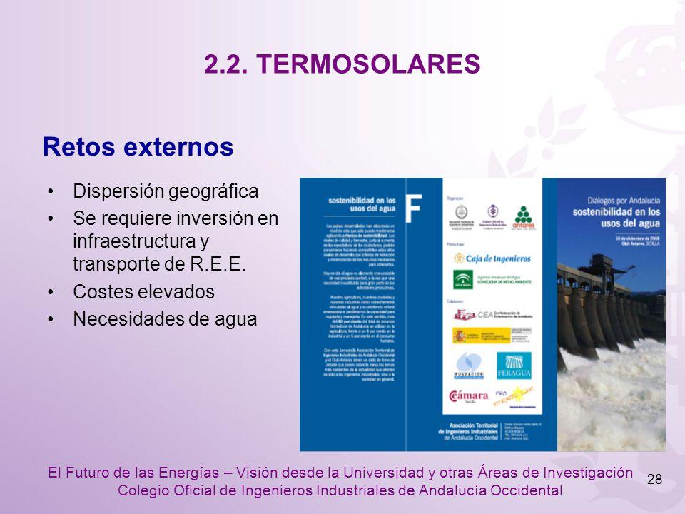 2.2. TERMOSOLARES Retos externos Dispersión geográfica