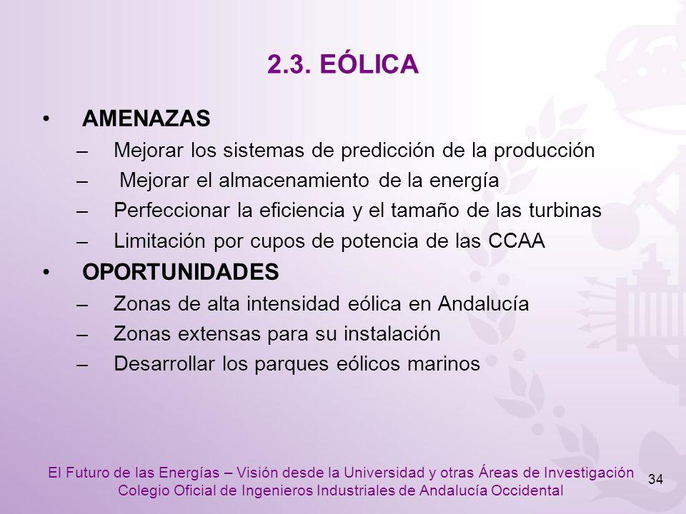 2.3. EÓLICA AMENAZAS OPORTUNIDADES