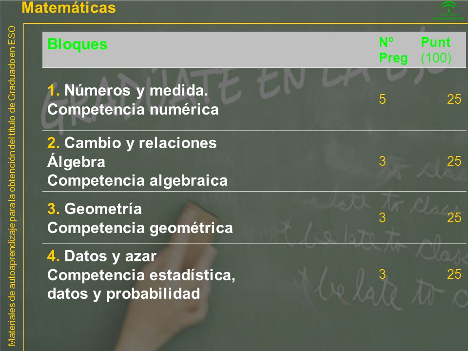 Competencia algebraica 3. Geometría Competencia geométrica