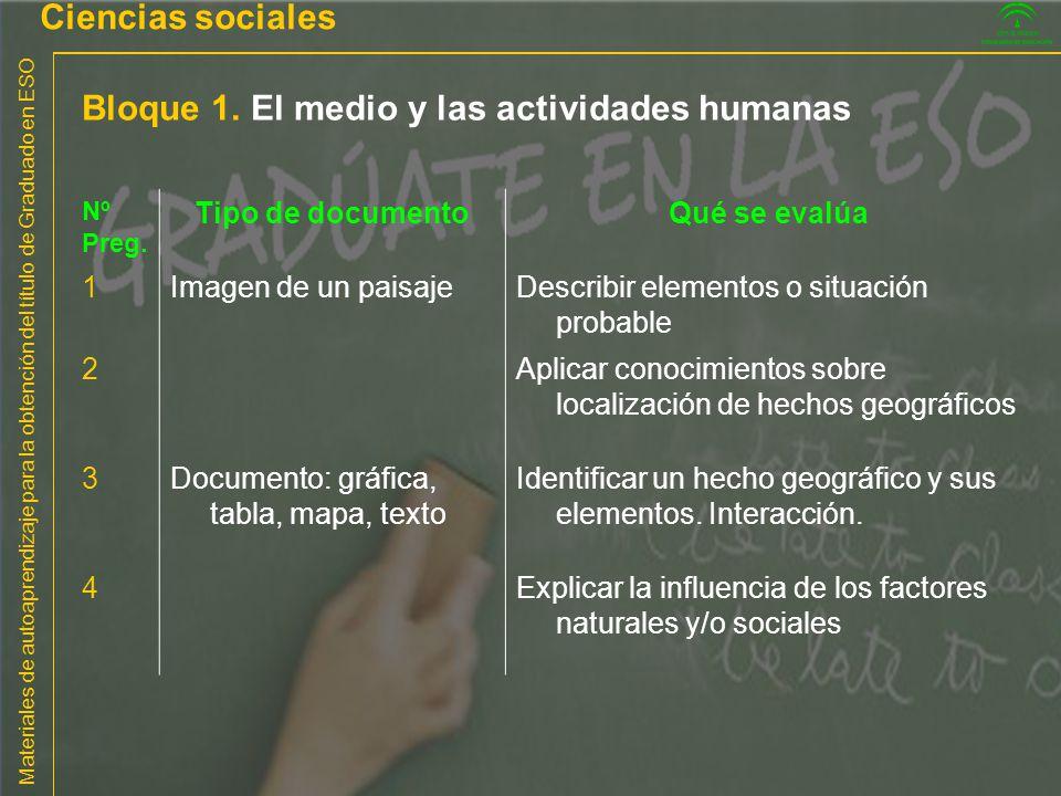 Bloque 1. El medio y las actividades humanas
