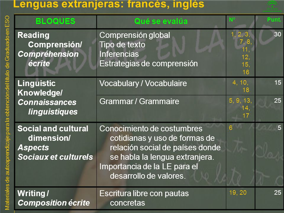 Lenguas extranjeras: francés, inglés