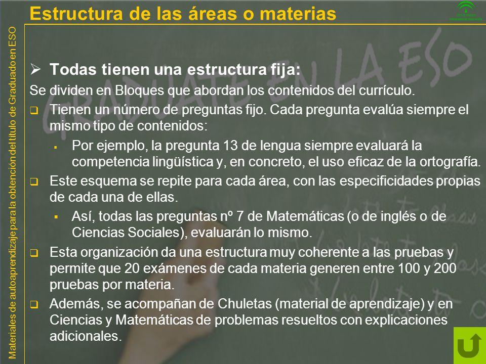Estructura de las áreas o materias