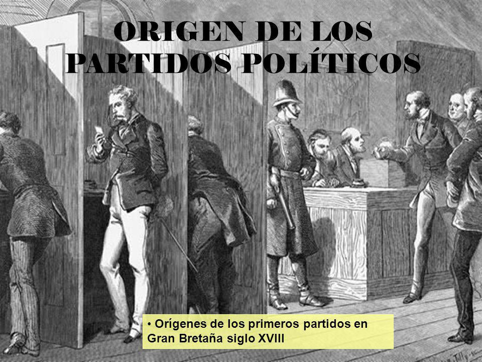 ORIGEN DE LOS PARTIDOS POLÍTICOS