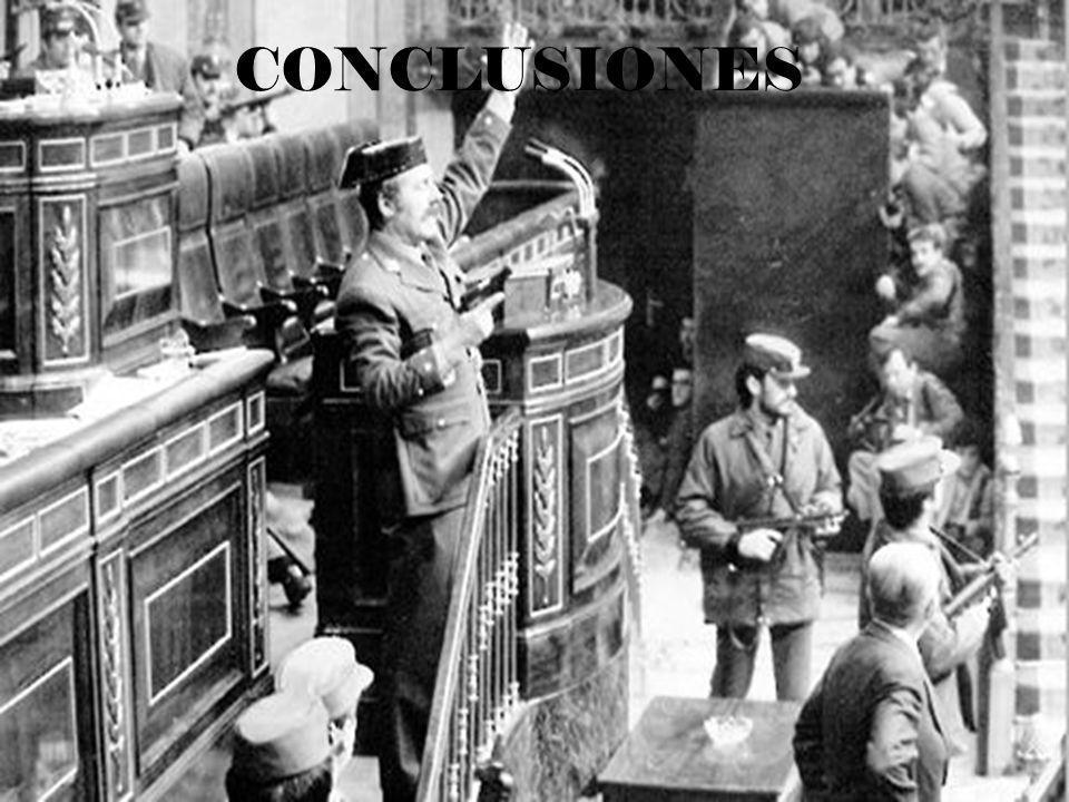CONCLUSIONES Primera República Española