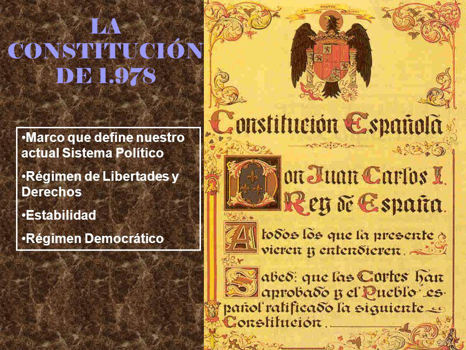 LA CONSTITUCIÓN DE 1.978 Marco que define nuestro actual Sistema Político. Régimen de Libertades y Derechos.