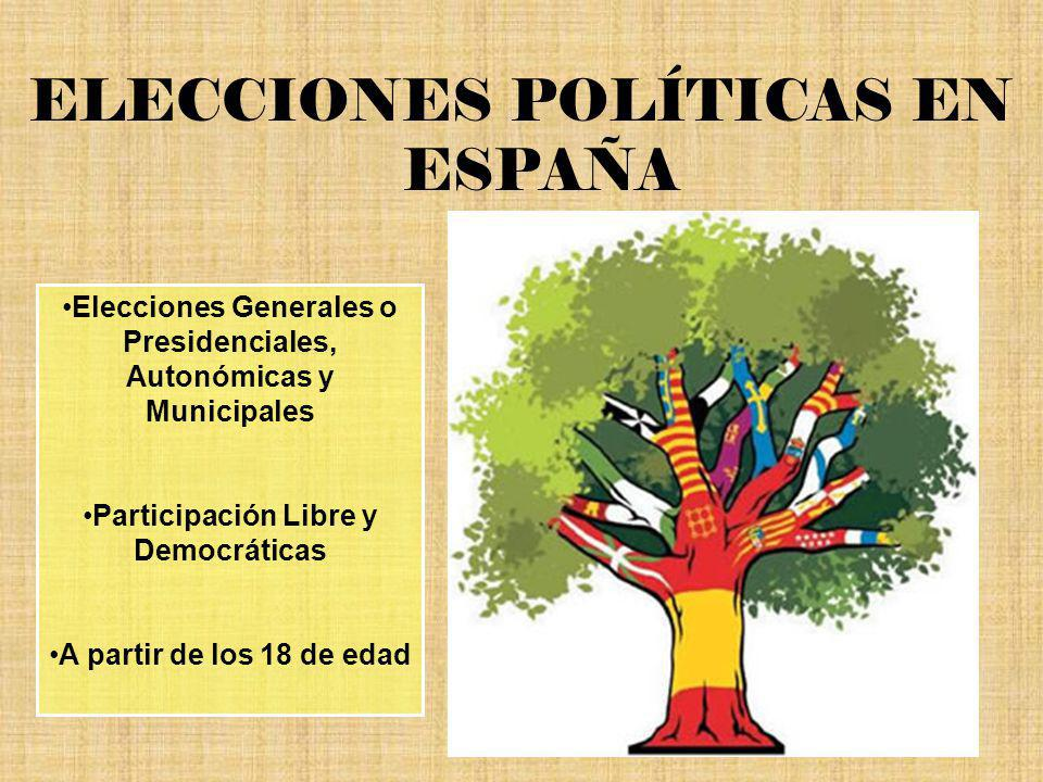 ELECCIONES POLÍTICAS EN ESPAÑA