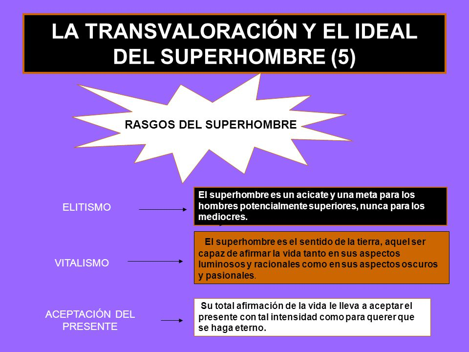 LA TRANSVALORACIÓN Y EL IDEAL DEL SUPERHOMBRE (5)