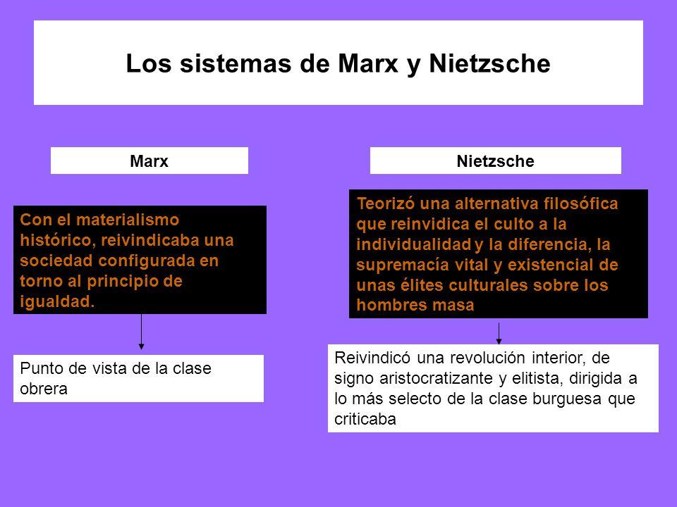 Los sistemas de Marx y Nietzsche
