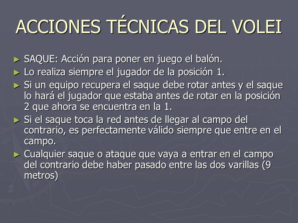 ACCIONES TÉCNICAS DEL VOLEI