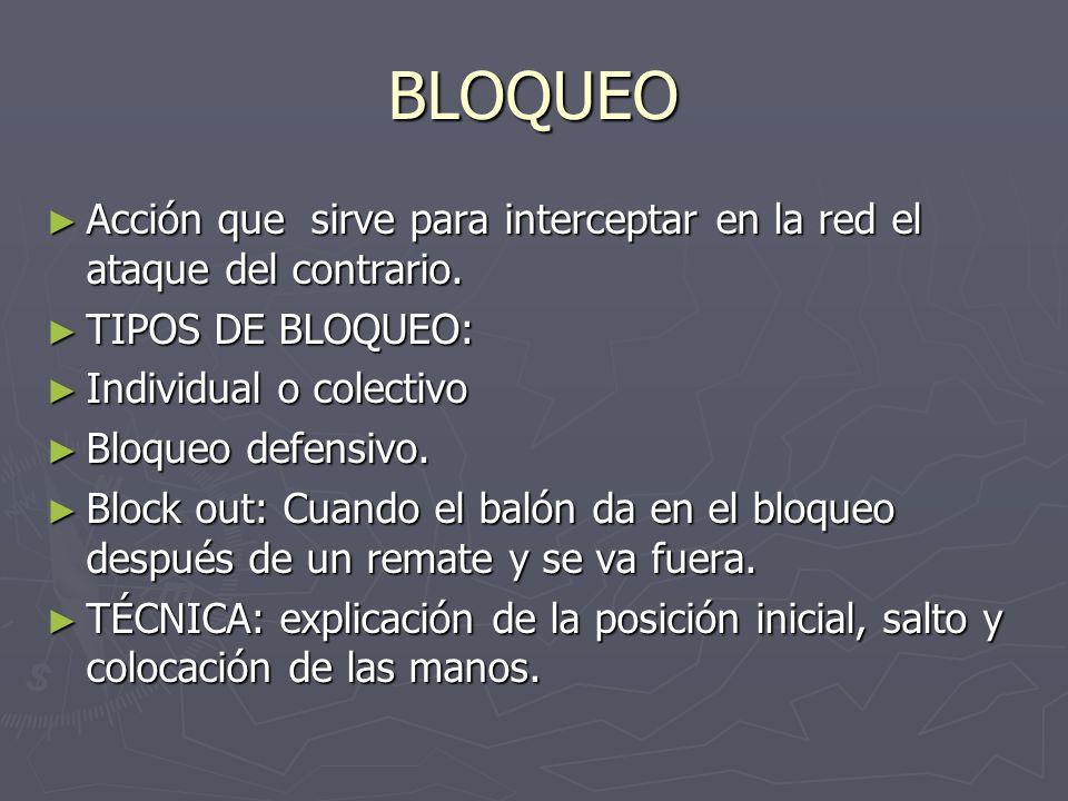 BLOQUEO Acción que sirve para interceptar en la red el ataque del contrario. TIPOS DE BLOQUEO: Individual o colectivo.