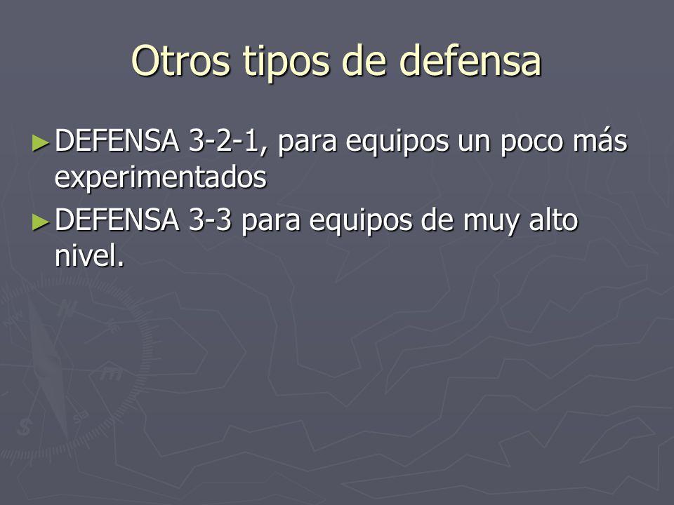 Otros tipos de defensa DEFENSA 3-2-1, para equipos un poco más experimentados.