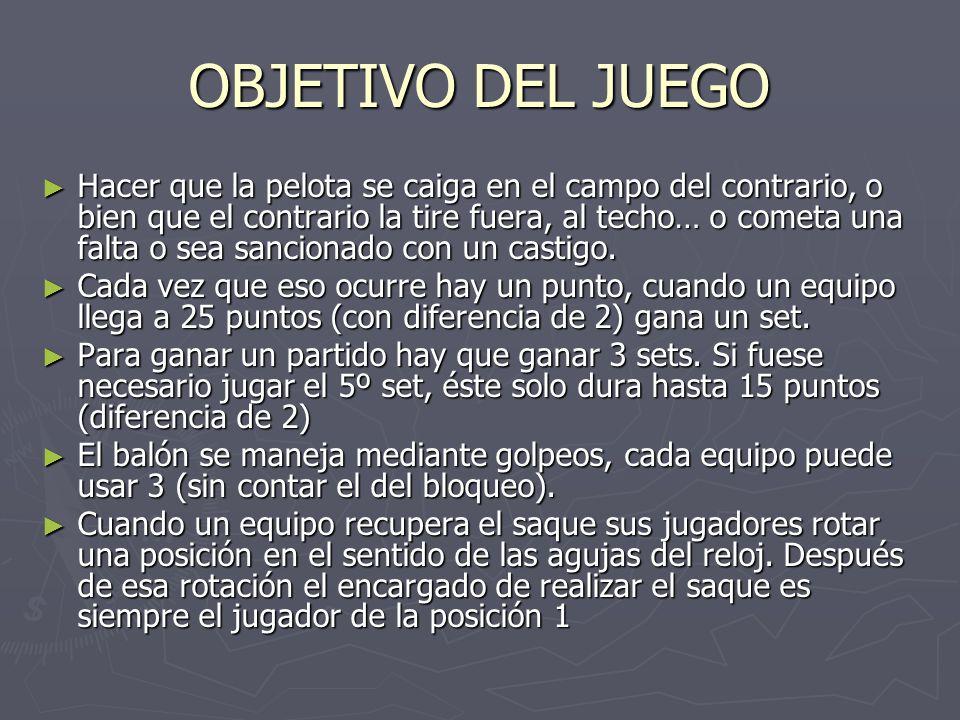 OBJETIVO DEL JUEGO