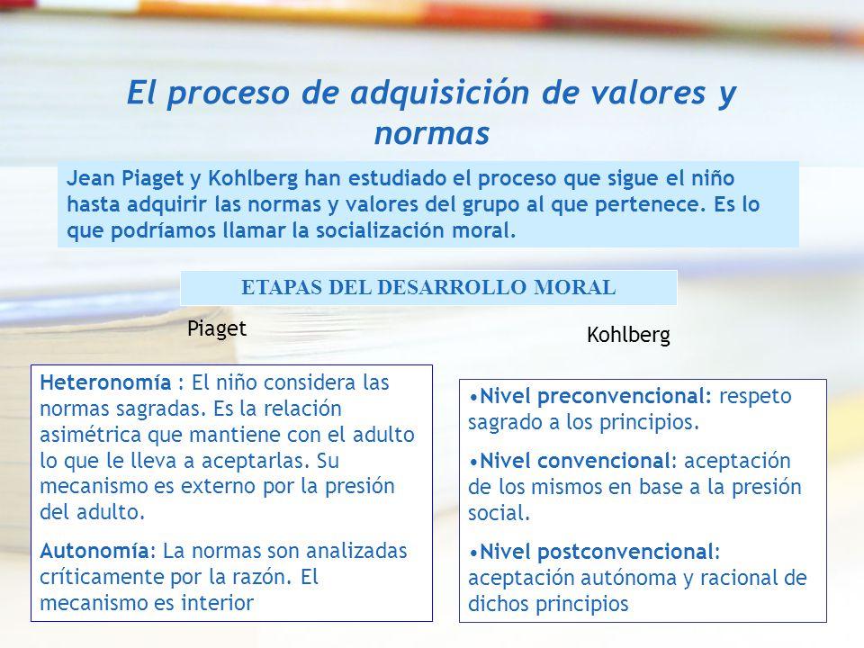 El proceso de adquisición de valores y normas
