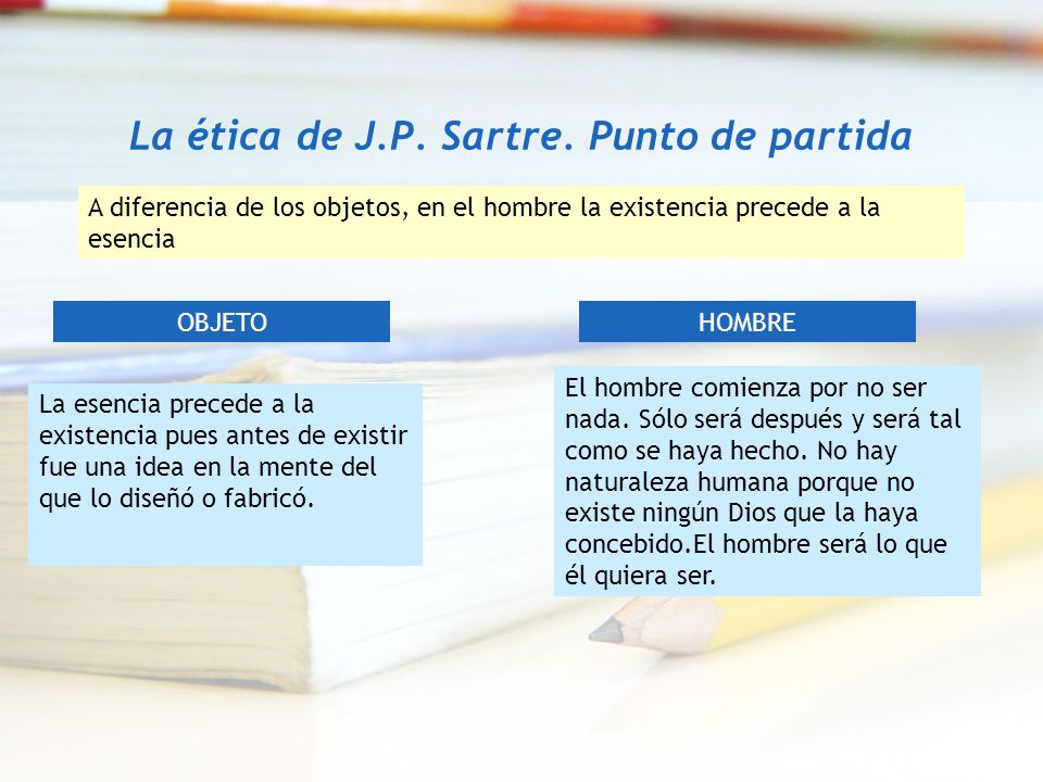 La ética de J.P. Sartre. Punto de partida