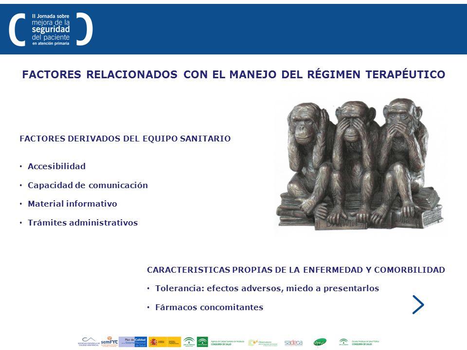 FACTORES RELACIONADOS CON EL MANEJO DEL RÉGIMEN TERAPÉUTICO