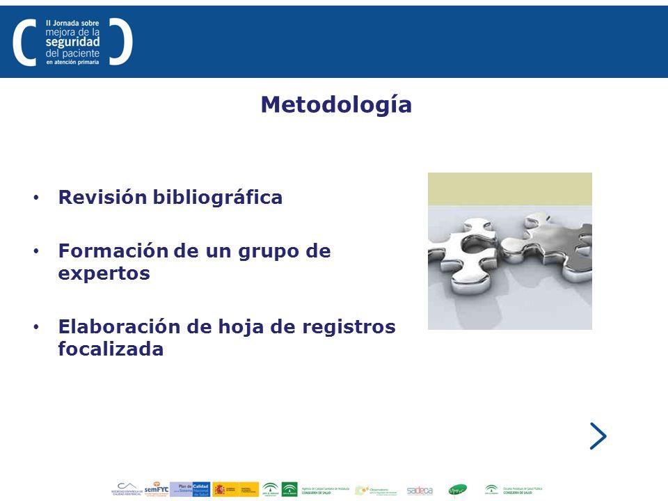 Metodología Revisión bibliográfica Formación de un grupo de expertos