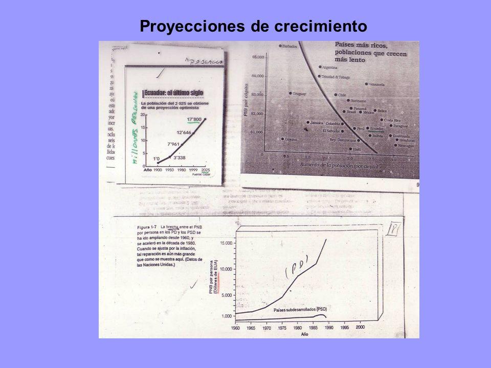 Proyecciones de crecimiento