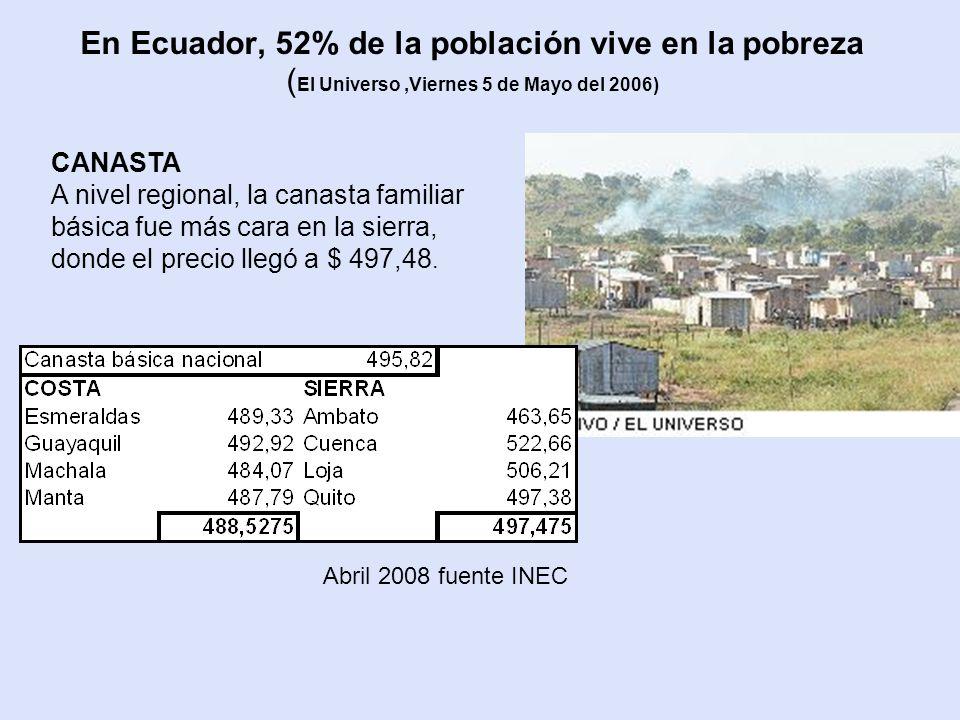 En Ecuador, 52% de la población vive en la pobreza (El Universo ,Viernes 5 de Mayo del 2006)