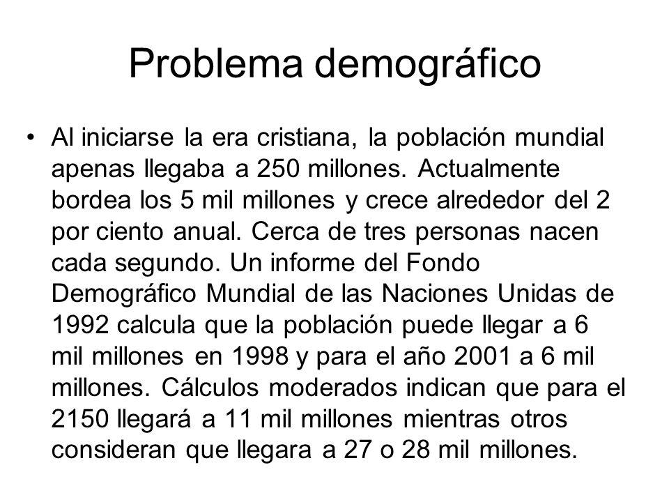 Problema demográfico