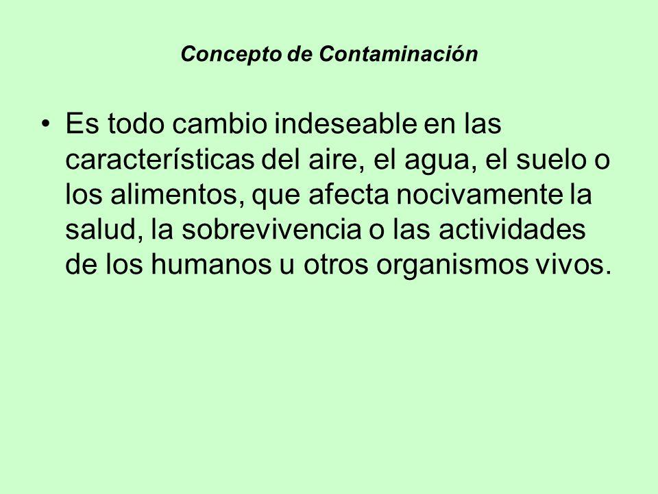 Concepto de Contaminación